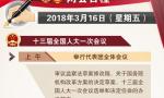 3月16日:代表团开始酝酿协商国家机构组成人员人选