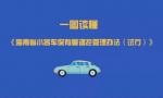 《海南省小客车保有量调控管理办法(试行)》之敲黑板划重点的解读