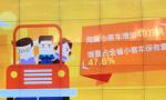 海南省小客车保有量调控管理办法(试行)明天正式施行 每月摇号一次