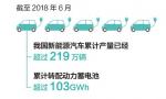 新能源可别带来新污染 汽车动力蓄电池将迎来大规模报废