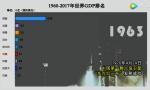 一路奔跑!110秒见证40年中国变迁
