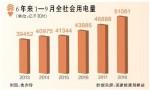 前三季度 经济运行稳中有进