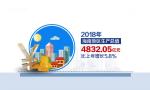 2018年海南省经济运行稳中提质 GDP同比增长5.8%
