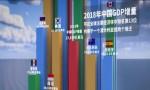 1分钟带你数读中国经济