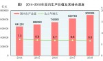 (受权发布)中华人民共和国2018年国民经济和社会发展统计公报