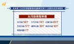 中央环保督察组向海南移交第十七批群众信访举报件122件262个问题