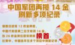 军运第二日 中国军团再揽14金刷新多项记录