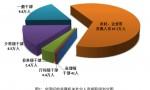2019全国纪检监察机关处分58.7万人 省部级干部41人