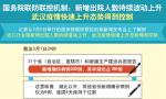國務院聯防聯控機制:新增出院人數持續波動上升 武漢疫情快速上升態勢得到控制