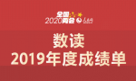 2019年度成绩单,出炉!