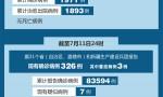 国家卫健委:11日报告新增新冠肺炎确诊病例7例 均为境外输入病例