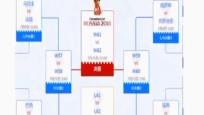 世界杯话题:一文读懂八强对决看点