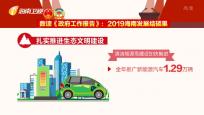 數讀《政府工作報告》:2019海南發展結碩果(下)