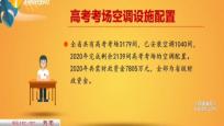 海南省委省政府发布2020年为民办实事事项