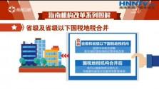 海南机构改革系列图解:省级及省级以下国税地税合并 省地方金融监督管理局