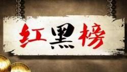 【壮丽70年奋斗新时代】红榜行黑榜停 诚信港航亮鹭岛