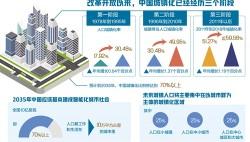 总报告摘要:中国正处在迈向现代化关键期