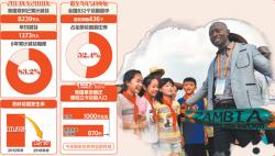 国际社会点赞中国扶贫工作:中国减贫成就举世瞩目