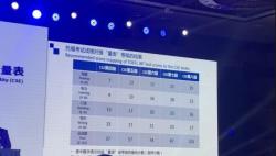中国英语能力等级量表与托福接轨 八级对应托福101分