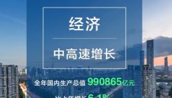 14亿人口的中国经济,今天交出这样一份答卷!