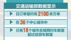 交通运输部:全国发放网约车驾驶员证250多万张