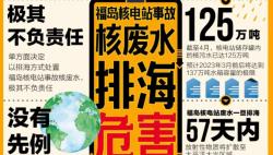 反对一倒了之!一图看懂日本核废水排海危害
