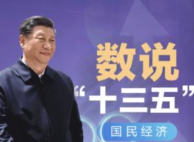 """凤凰涅槃 数说""""十三五"""" 中国经济大转变"""