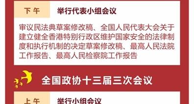 5月26日:人代会审议全国人大常委会工作报告等 政协举行小组会议