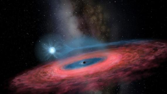 我国天文学家利用LAMOST发现迄今最大的恒星级黑洞