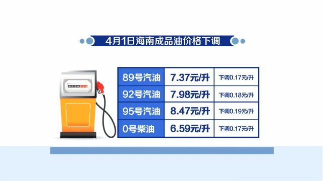 4月新规:油价今起下调