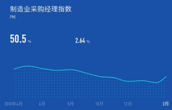 【画重点】4月成绩单出炉 中国经济有哪些新亮点?