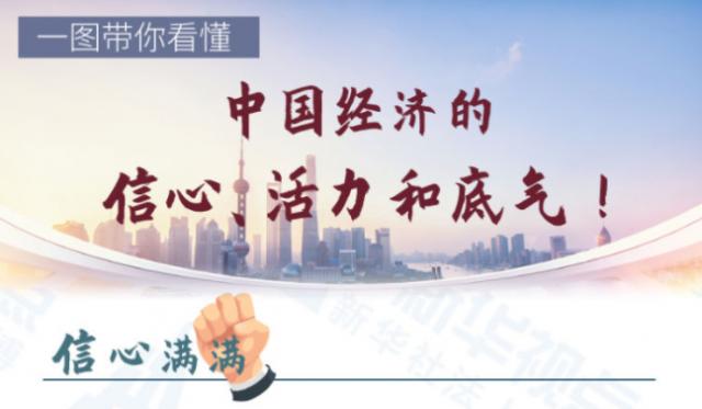一圖帶你看懂,中國經濟的信心、活力和底氣!