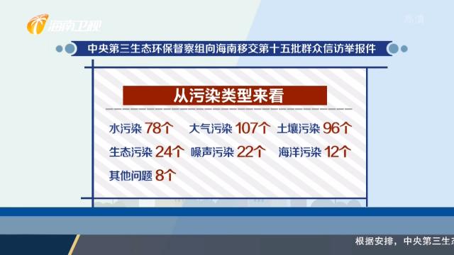 中央環保督察組向海南移交第十五批群眾信訪舉報件159件347個問題