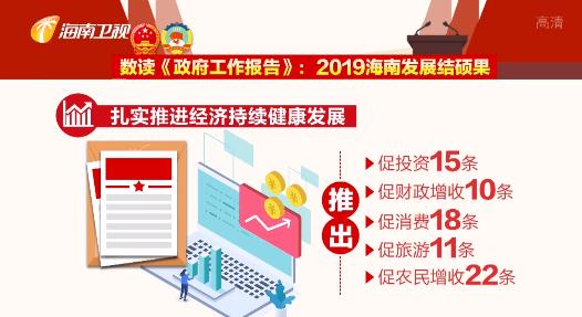 数读《政府工作报告》:2019海南发展结硕果(上)