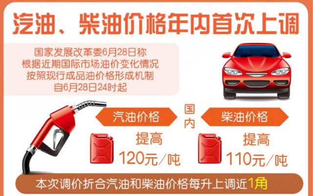 汽油、柴油价格年内首次上调