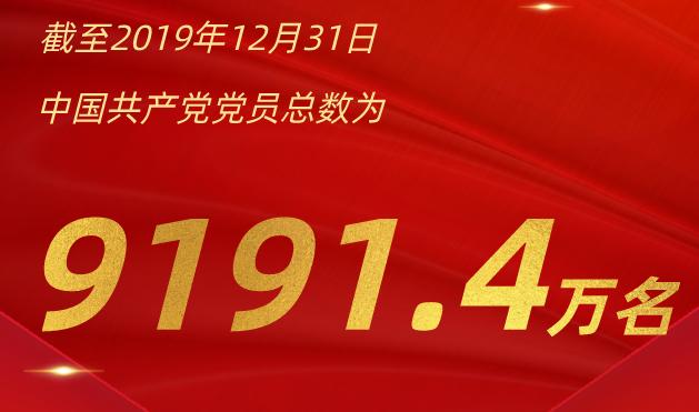 数读2019年中国共产党党内统计公报