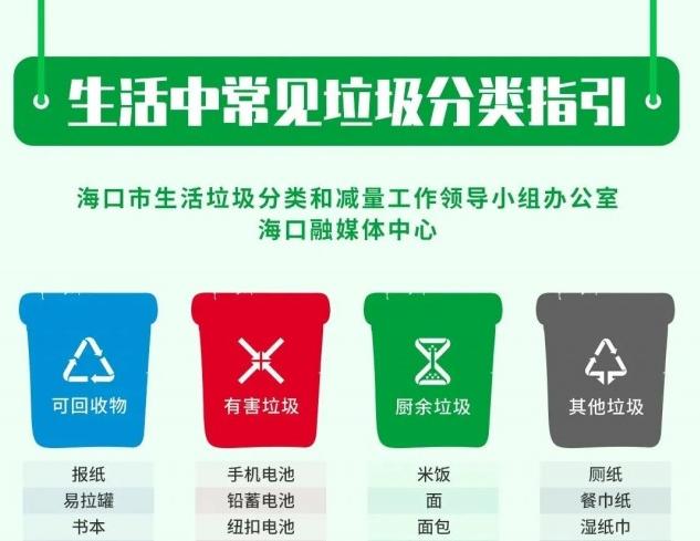 海口垃圾分类8月1日起正式实行!分错罚款吗?速看解答→