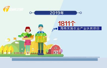 坚决打赢脱贫攻坚战:海南64.8万名建档立卡贫困人口已脱贫 5个国定贫困县全部摘帽