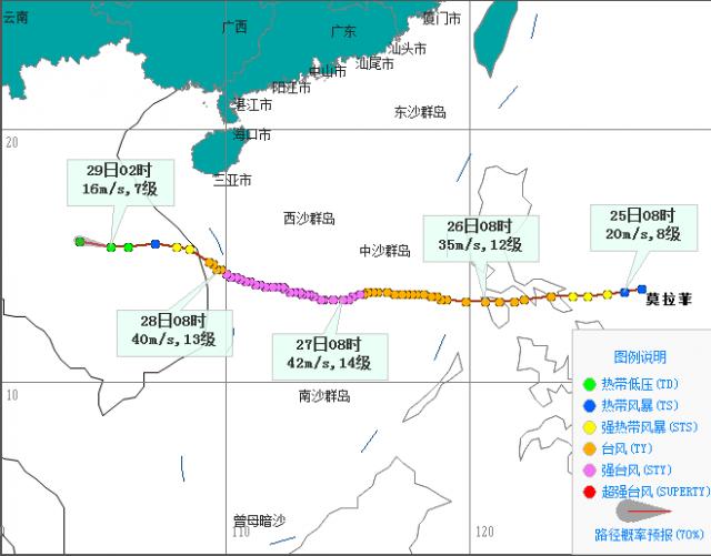 """""""莫拉菲""""对海南影响结束 第19号台风""""天鹅""""生成 未来海南的天气是......"""