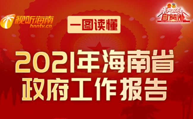一图读懂丨2021年海南省政府工作报告